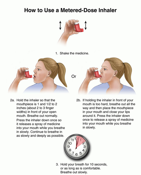 UHS Health Topic - Inhaler Instructions